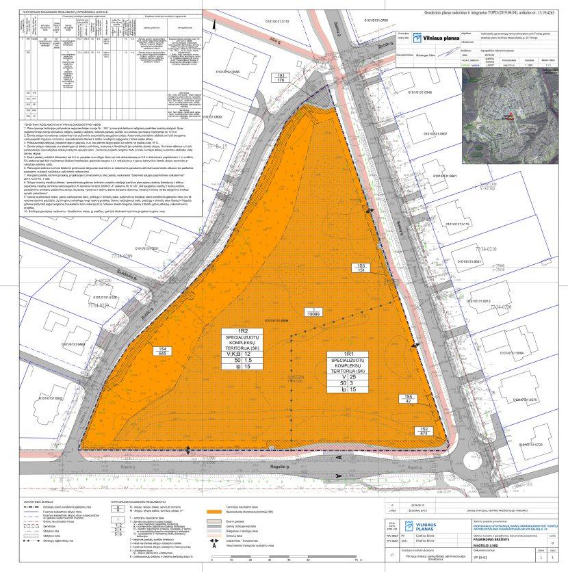 Informacija apie teritorijų planavimą